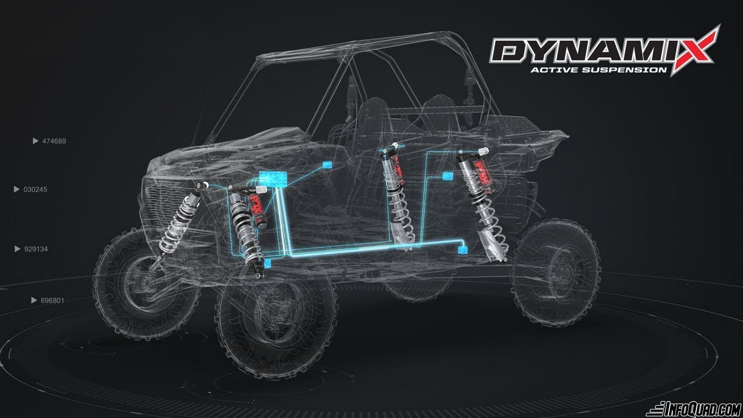Dynamix Active Suspension