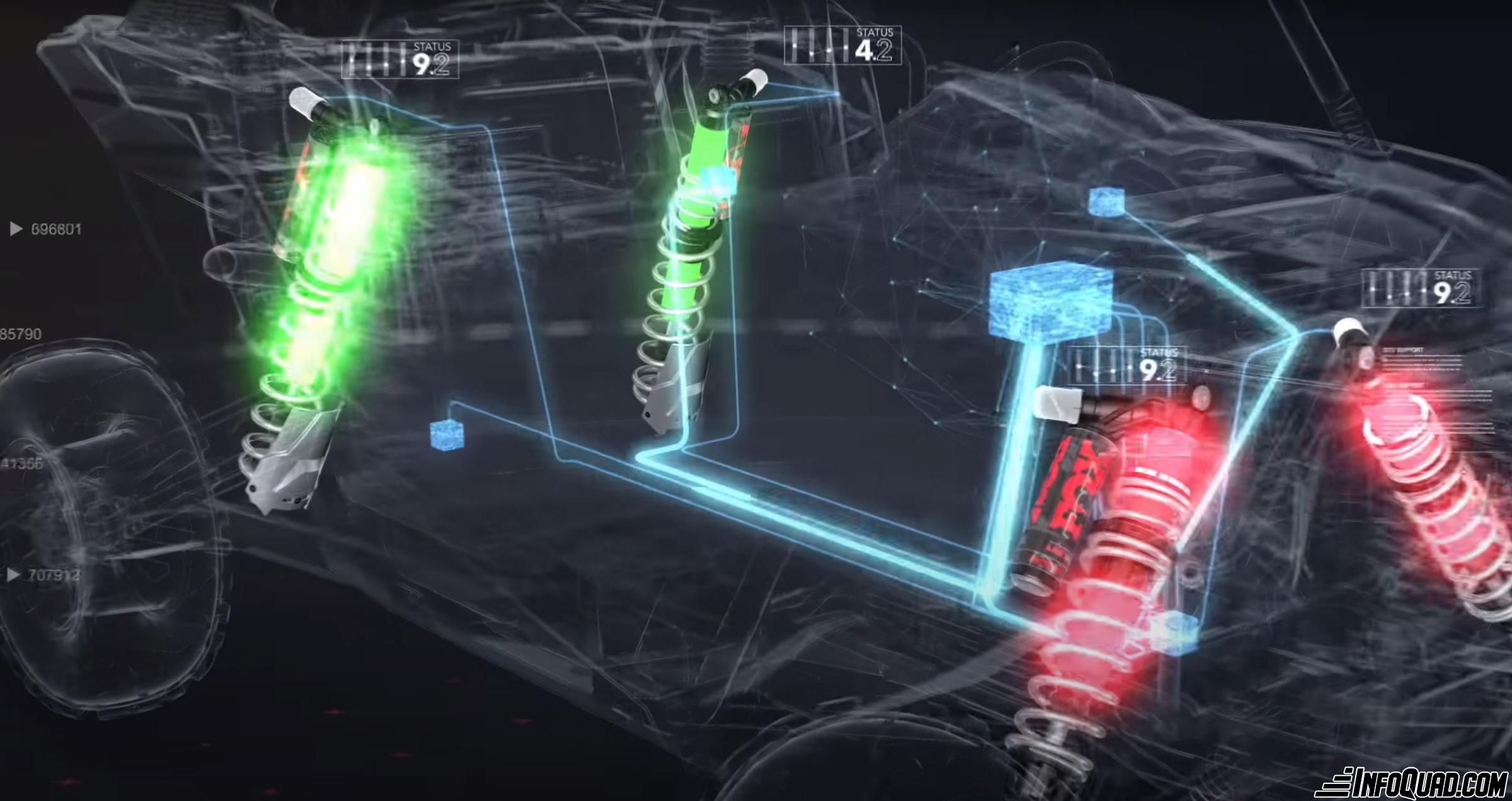 Innovative technologies: Semi-active suspensions